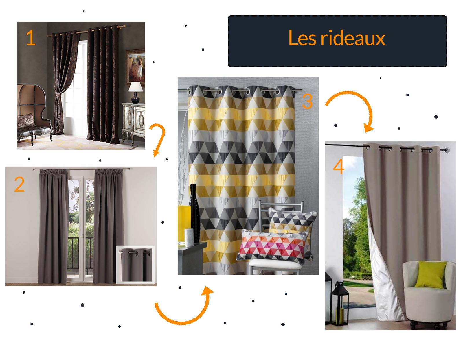 comment rendre son int rieur chaleureux blog de. Black Bedroom Furniture Sets. Home Design Ideas